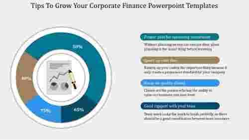 A four noded corporate finance powerpoint templates