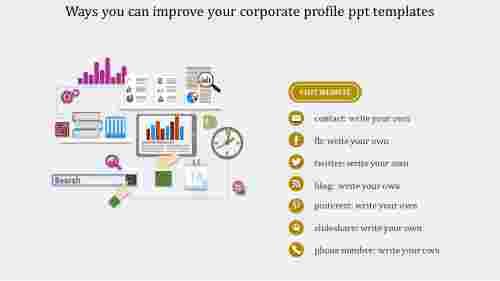 A zero noded corporate profile PPT templates