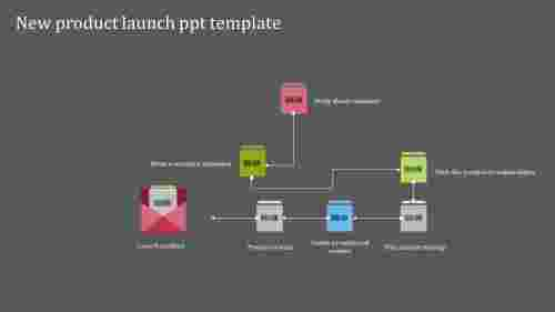 A zero noded new product launch PPT template