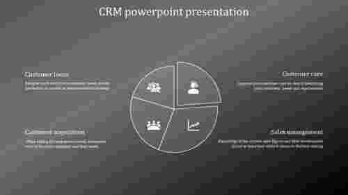 A four noded CRM powerpoint presentation