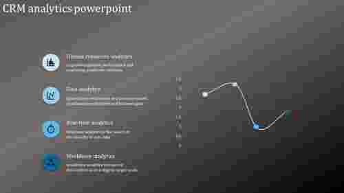 A%20four%20noded%20CRM%20analytics%20powerpoint