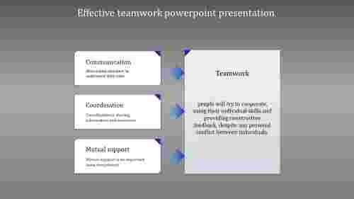A four noded effective teamwork powerpoint presentation