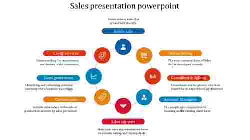 A eight noded sales presentation powerpoint