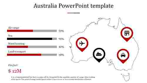 Best Australia power point template