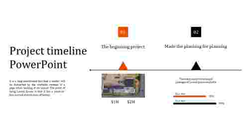 Best project timeline powerpoint