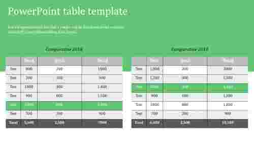 Simple best powerpoint table template