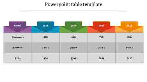 Best editable powerpoint table template