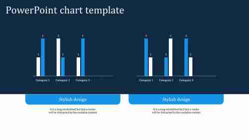 Best powerpoint chart template