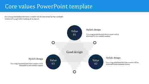 Best core values powerpoint template