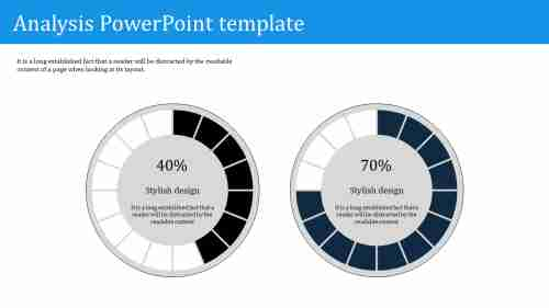 best analysis powerpoint template