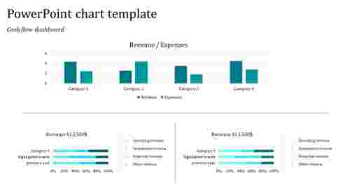 Simple cool powerpoint chart template
