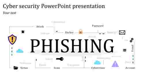 Process cyber security powerpoint presentation