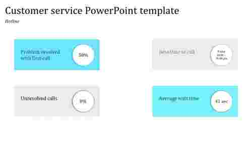 Box model customer service powerpoint template