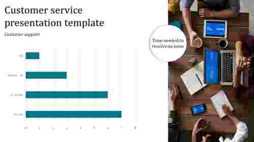 customer service presentation template - Support