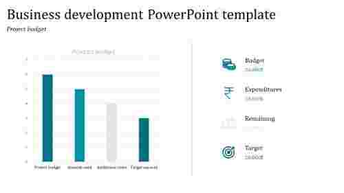 Best business development powerpoint template