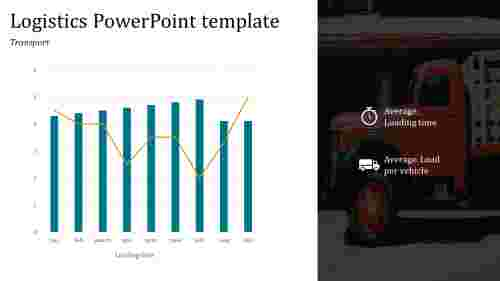 Simple logistics powerpoint template