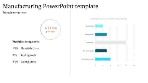 Best simple manufacturing powerpoint template