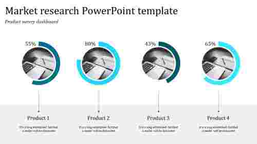 Best market research powerpoint template