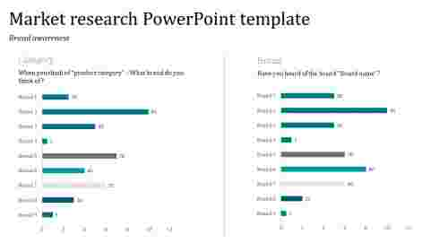 Simple market research powerpoint template