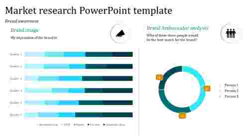 Incredible market research powerpoint template