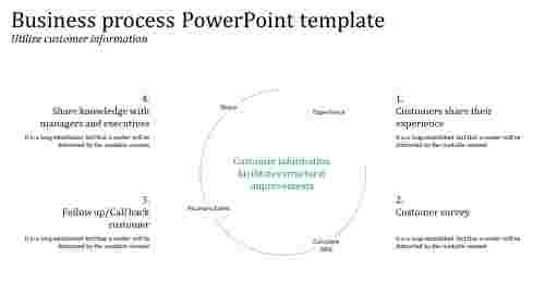 Best business process powerpoint template