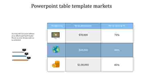 powerpoint table template markets