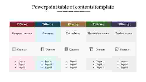 Management powerpoint table of contents template