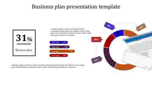Incredible business plan presentation template