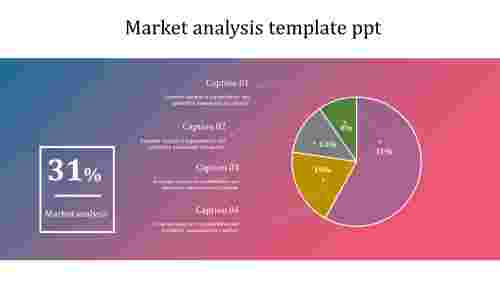 Pie chart market analysis template PPT