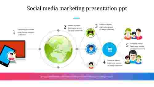 Best social media marketing presentation PPT
