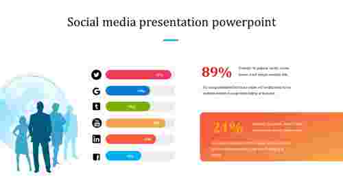 Best social media presentation powerpoint with icons