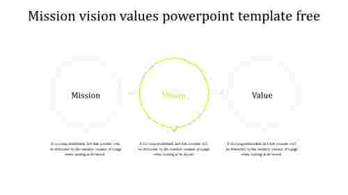 mission vision values powerpoint template free