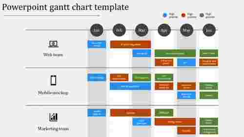 Best powerpoint gantt chart template