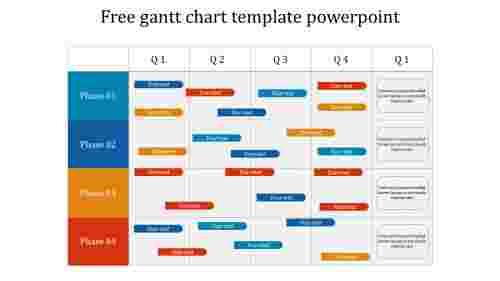 free gantt chart template powerpoint