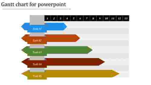Simple best gantt chart for powerpoint
