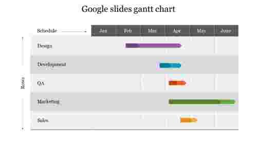 Incredible google slides gantt chart
