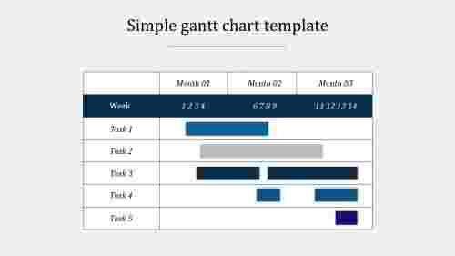 Best simple gantt chart template