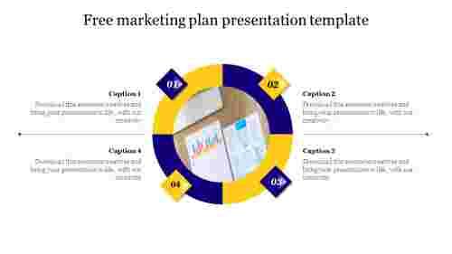 Best Free marketing plan presentation template