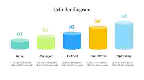 Bestcylinderdiagram