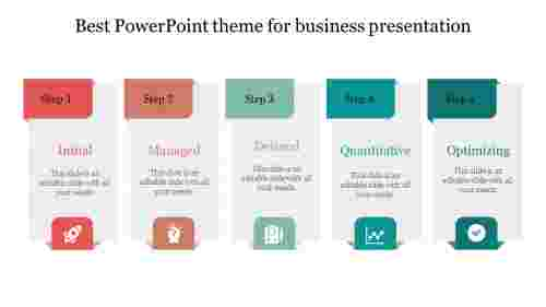 Best PowerPoint theme for business presentation slide