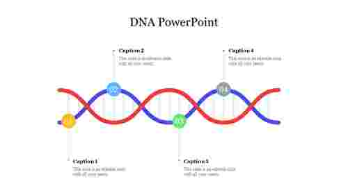 DNA PowerPoint