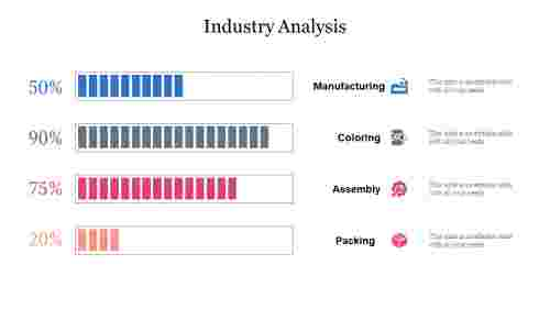 Industry%20Analysis%20PowerPoint%20presentation