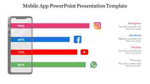 Best Mobile App PowerPoint Presentation Template