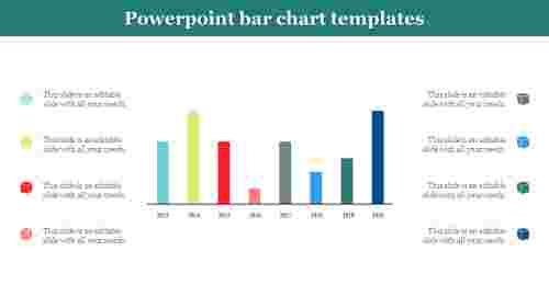 Powerpoint bar chart templates
