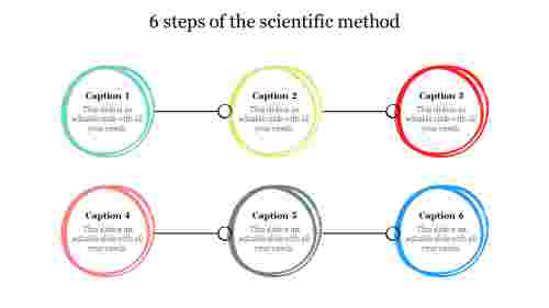 6%20steps%20of%20the%20scientific%20method%20ppt