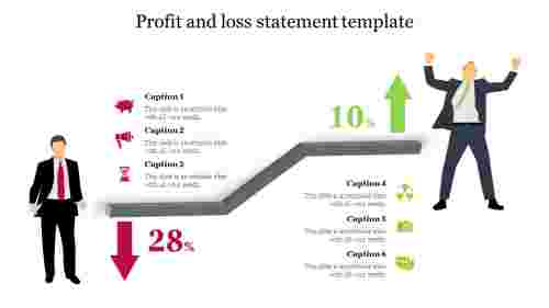 Profit%20and%20loss%20statement%20template%20presentation