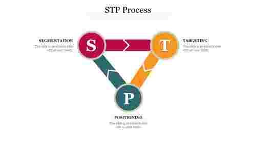 STPProcessPowerPointpresentation