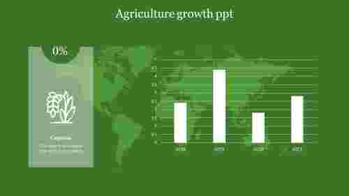 Best%20Agriculture%20growth%20ppt%20