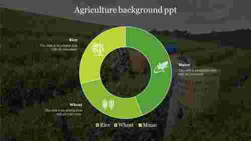 Best%20Agriculture%20background%20ppt
