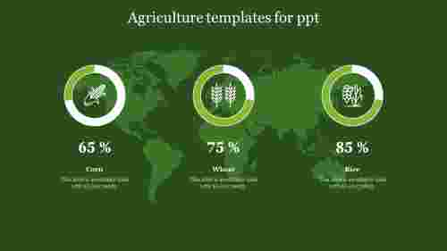 Best%20Agriculture%20templates%20for%20ppt